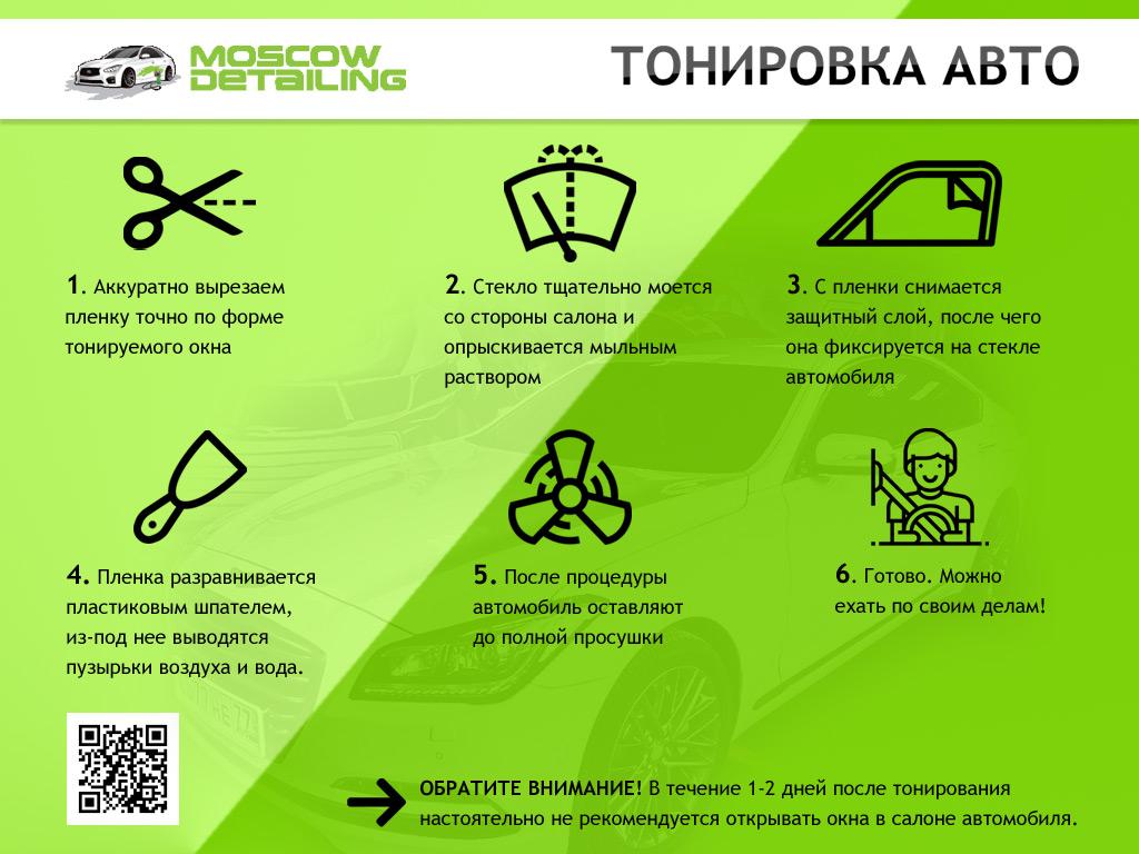 Инфографика о процессе тонировки автомобиля